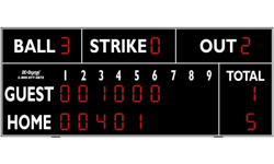 DC-15-20X8-Baseball-Softball-LED-Scoreboard-with-Runs-Per-Inning