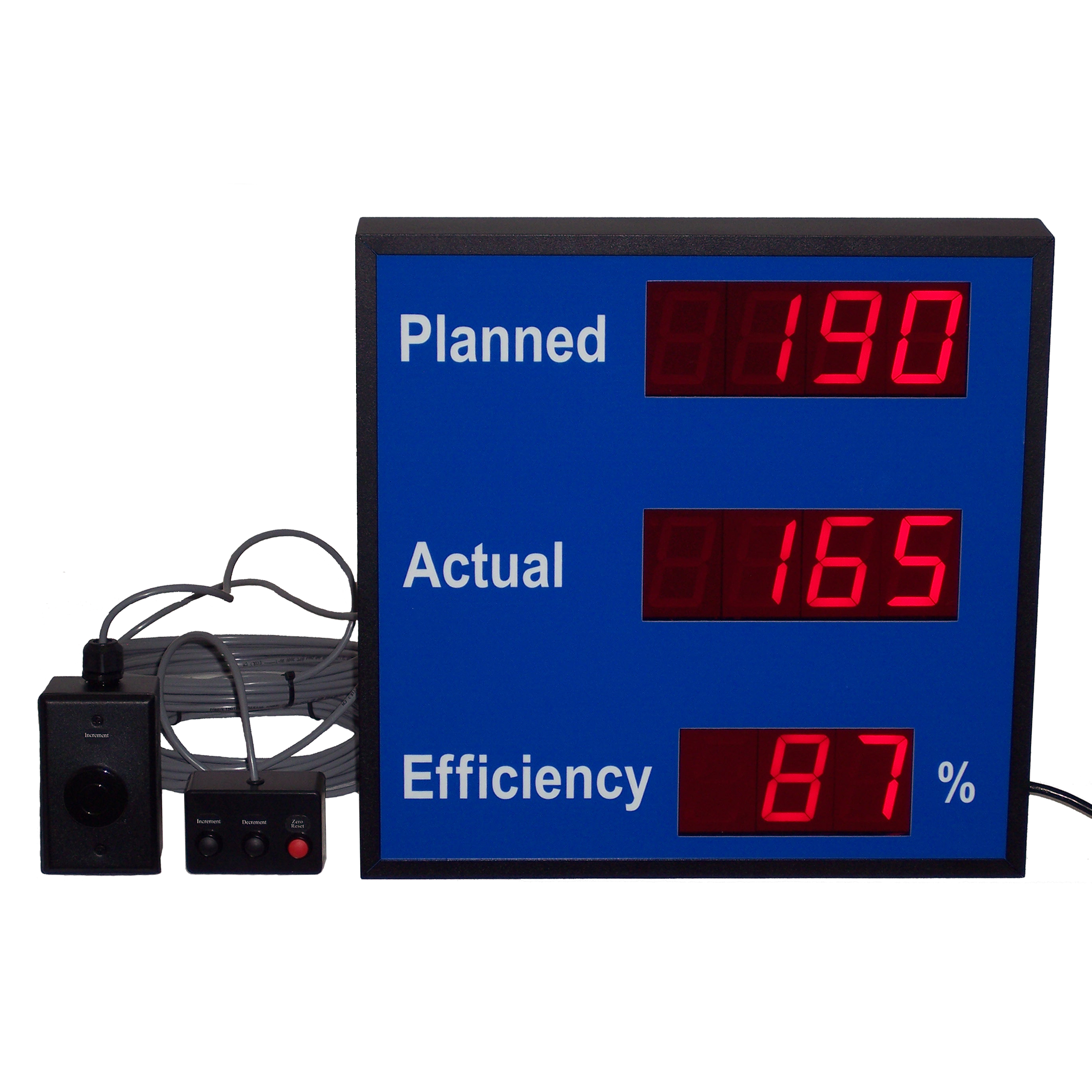 """(DC-25C-2-EFF-RP) 2.3 Inch LED Digital Production Efficiency Counter with Wired 40mm Palm Switch for """"Actual"""" Count and Wired Environmentally Sealed Push-Buttons for Setting the """"Planned"""" Count"""