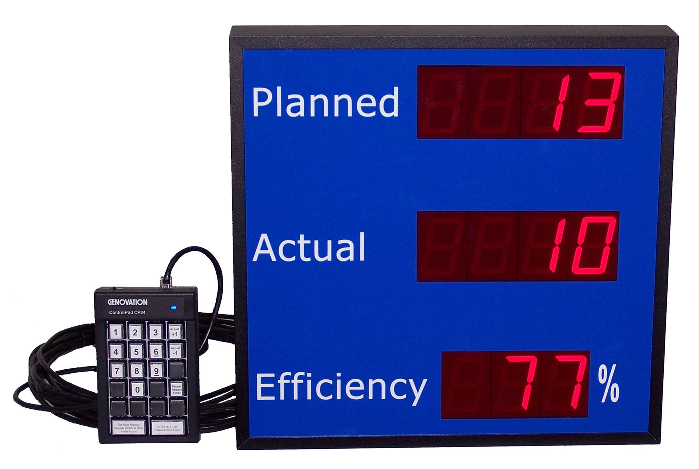 DC-25C-EFF-KEY-PACE-SECONDS-Production-Timer-Counter-Efficiency-2.3-Inch-Digits