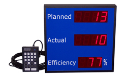 "(DC-25C-2-EFF-KEY-PACE) 2.3 Inch LED Digital Production Pace Efficiency Counter/Timer with Multi-Input Controls for ""Actual"" Count Pace and 24 Keypad Input for Setting, Starting, and Pausing the ""Planned"" Count Pace (Measures Pieces per Second or Seconds per Piece)"
