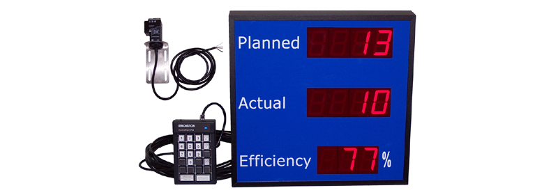 DC-25C-EFF-KEY-SENS-PACE-SECONDS-Production-Timer-Counter-Efficiency-HP