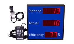 "(DC-25C-2-EFF-KEY-PACE-SENS) 2.3 Inch LED Digital Production Pace Efficiency Counter/Timer with Sensor  for ""Actual"" Count Pace and 24 Keypad Input for Setting, Starting, and Pausing the ""Planned"" Count Pace (Measures Pieces per Second or Seconds per Piece)"