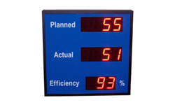 DC-25C-Efficiency Counter-PP