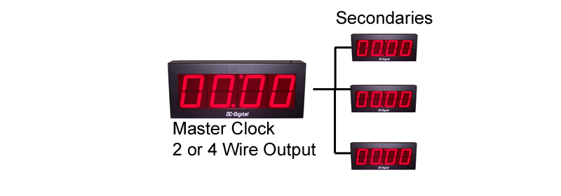 DC-40-Wired-Wireless-Master-Slave-Clock-System