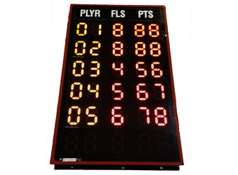 0a 1749 0078 daktronics six player indoor stat panel refurbished rh dc digital com