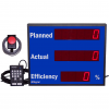 DC-256C-EFF-KEY-WR-PACE-SECONDS-Production-Timer-Counter-Efficiency-3