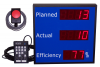 DC-25C-EFF-KEY-WR-PACE-SECONDS-Production-Timer-Counter-Efficiency-2.3-Inch-Digits