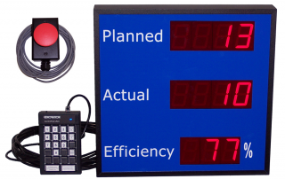 Interval pace counter with efficiency display and keypad programmer
